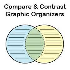 Ielts compare contrast essay questions